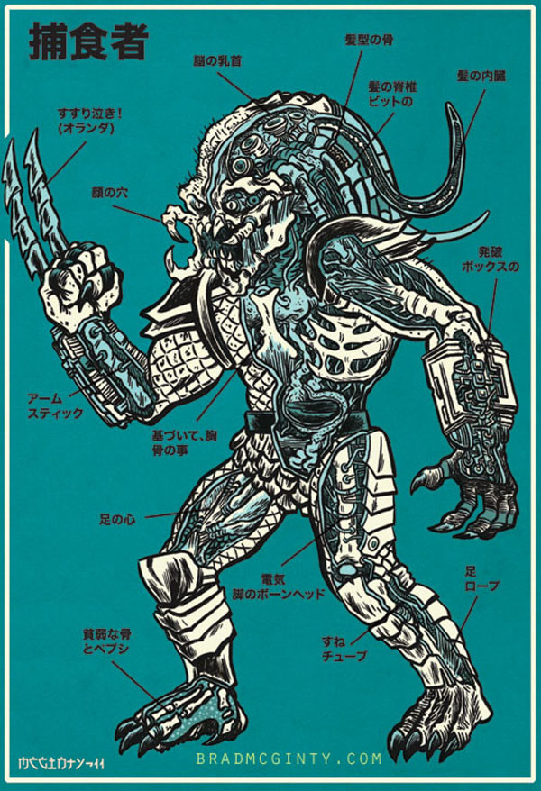 movie monster anatomy
