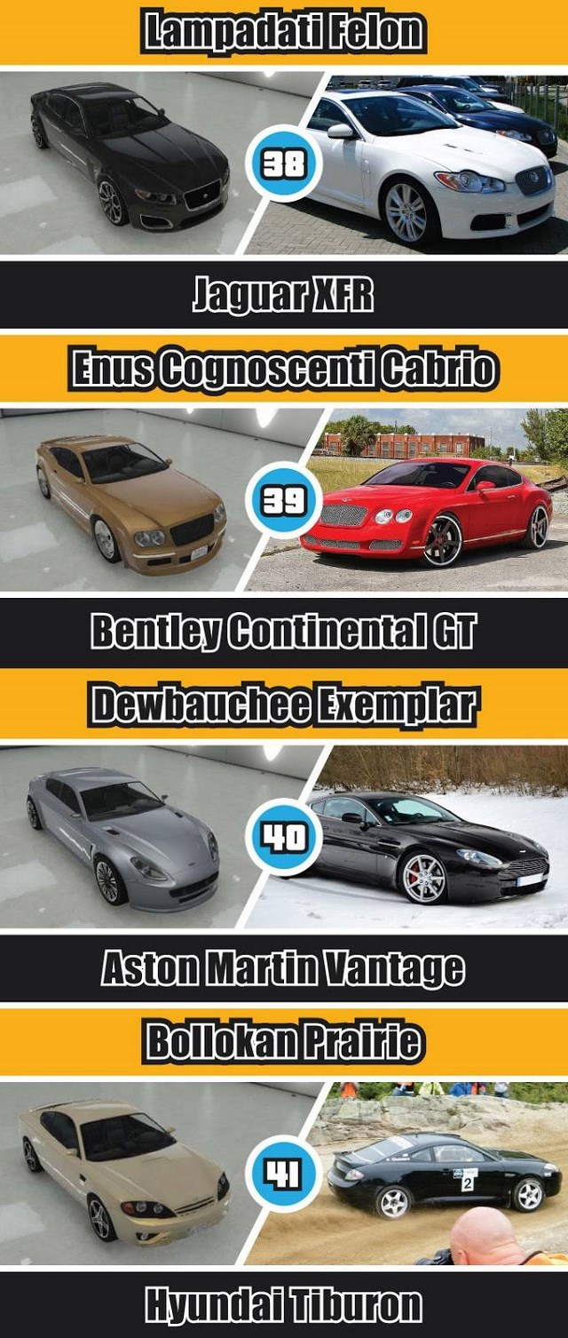 50 GTA cars in real life