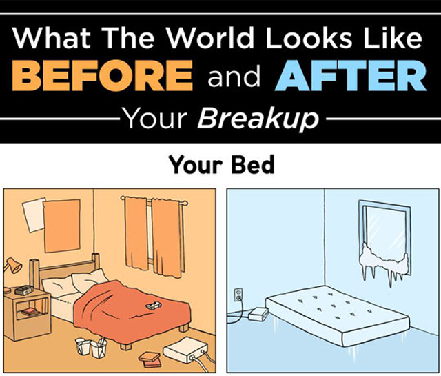 before and after a breakup