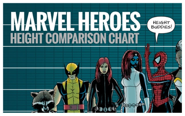 marvel character height chart