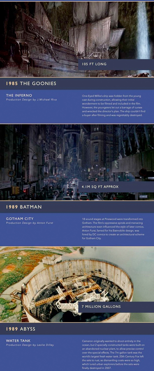 The Biggest Movie Sets In Cinema History