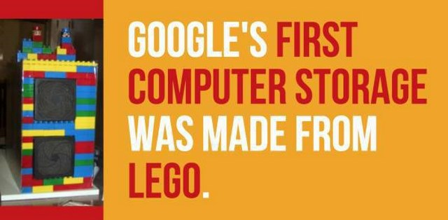 Interesting Facts About Google You May Not Have Known