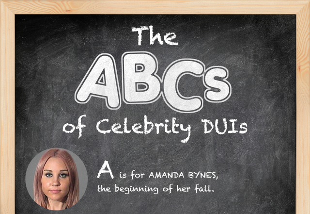 The ABC's of Celebrity DUI's