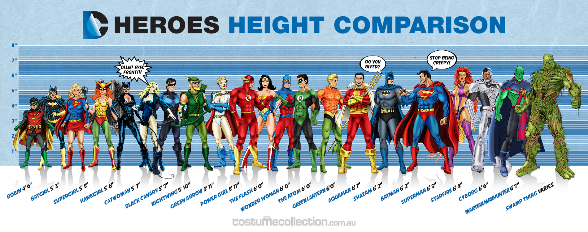 DC Hero height chart
