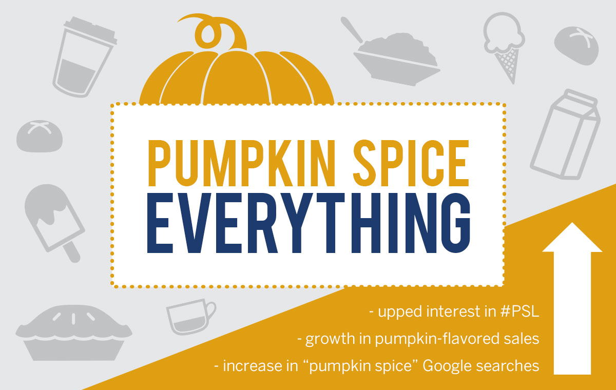 pumpkin spice infographic