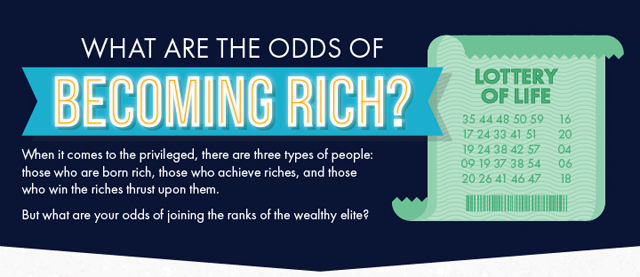 What Are The Odds Of Becoming Rich