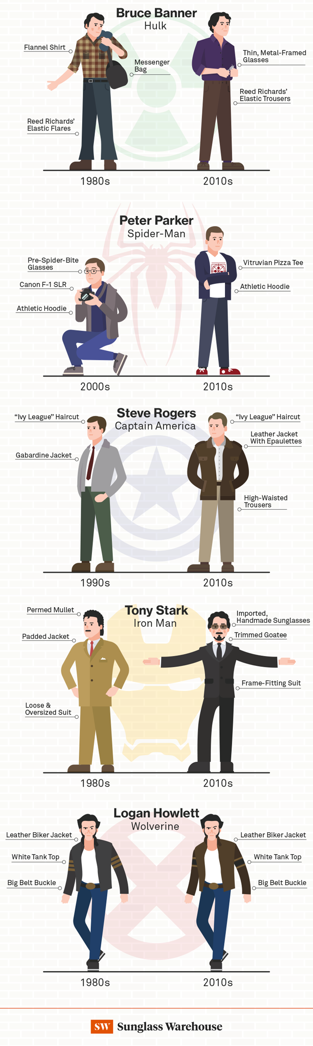 The Evolution of Off-Duty Superhero Fashion