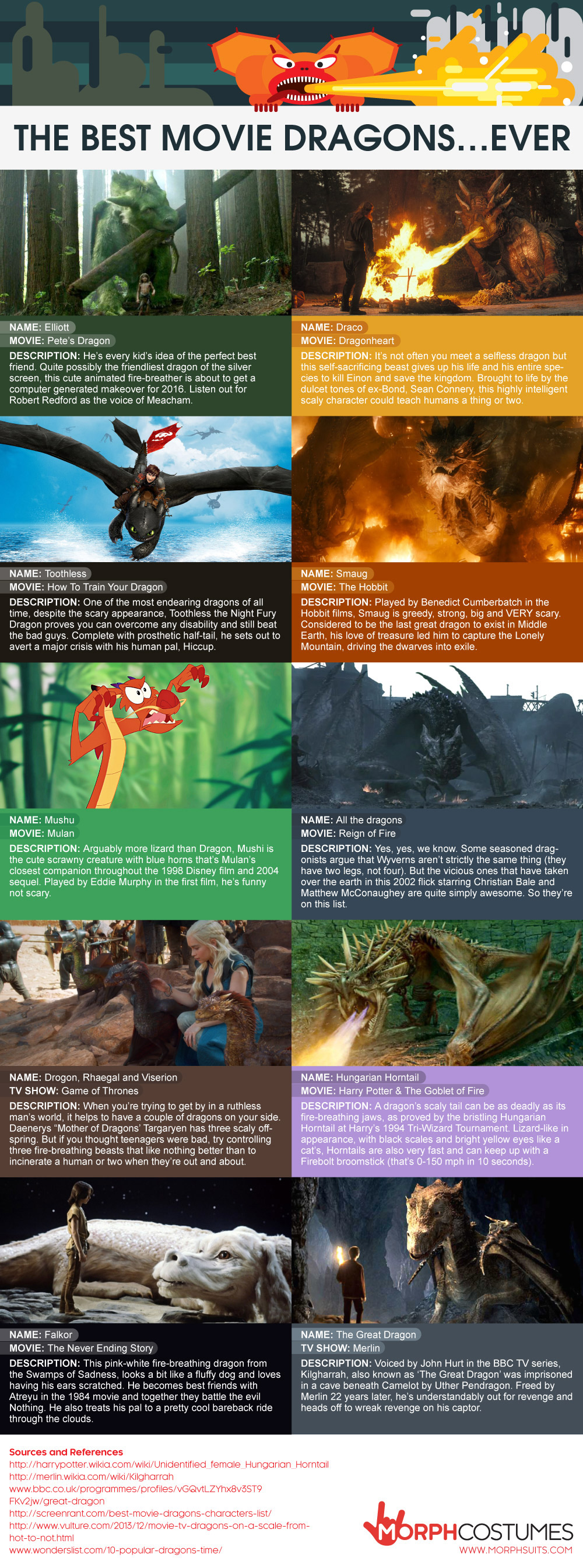 The Best Movie Dragons (Infographic)