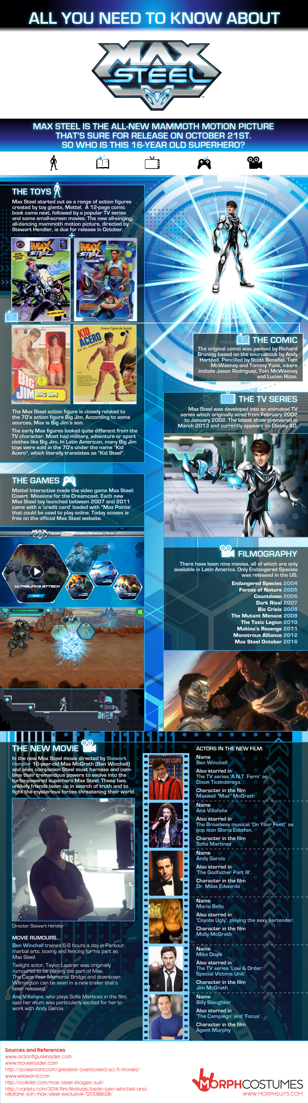 Everything You Need To Know About Max Steel (Infographic)