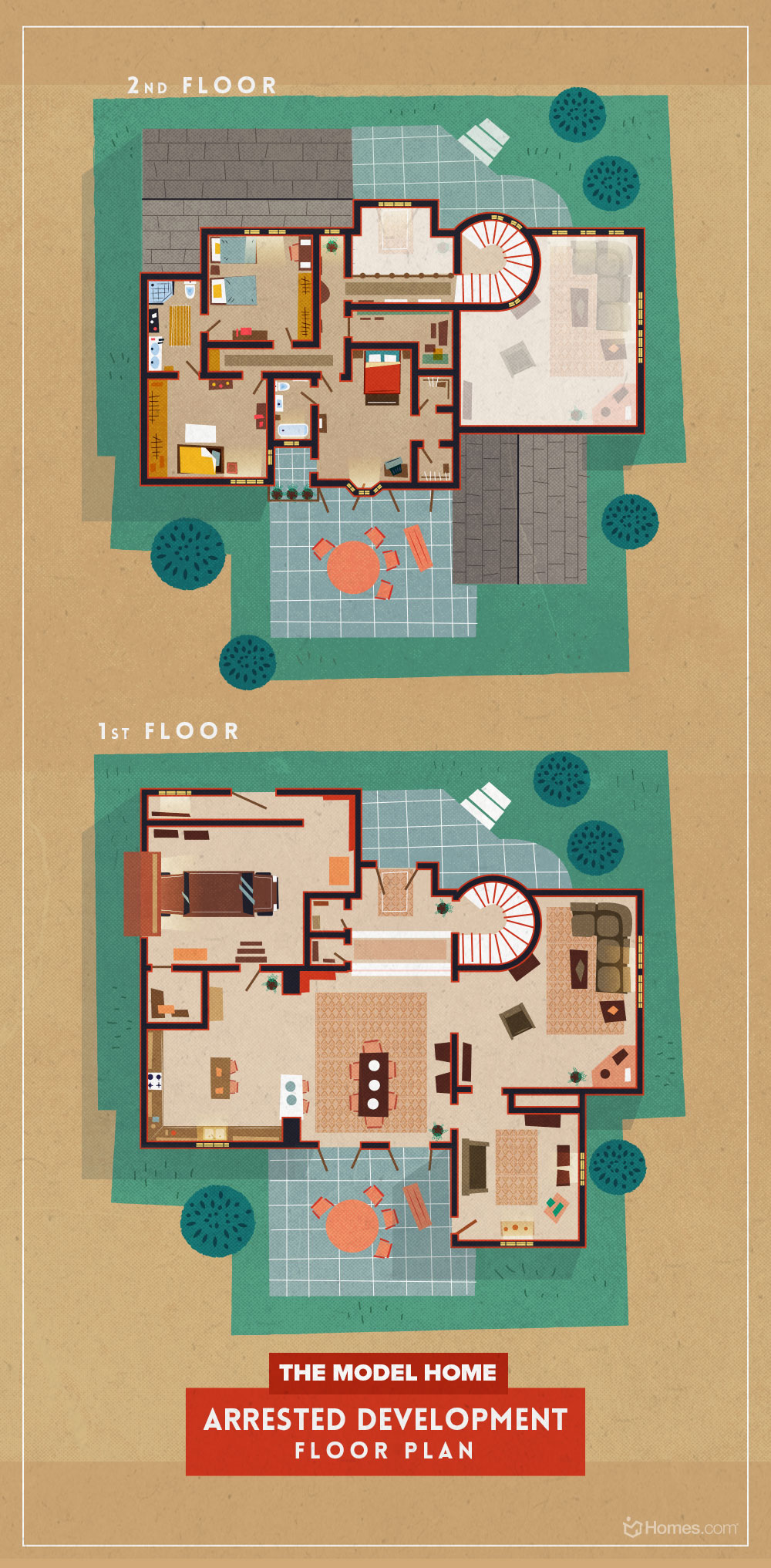 Floor Plans Of Popular TV Show Homes - Arrested Development