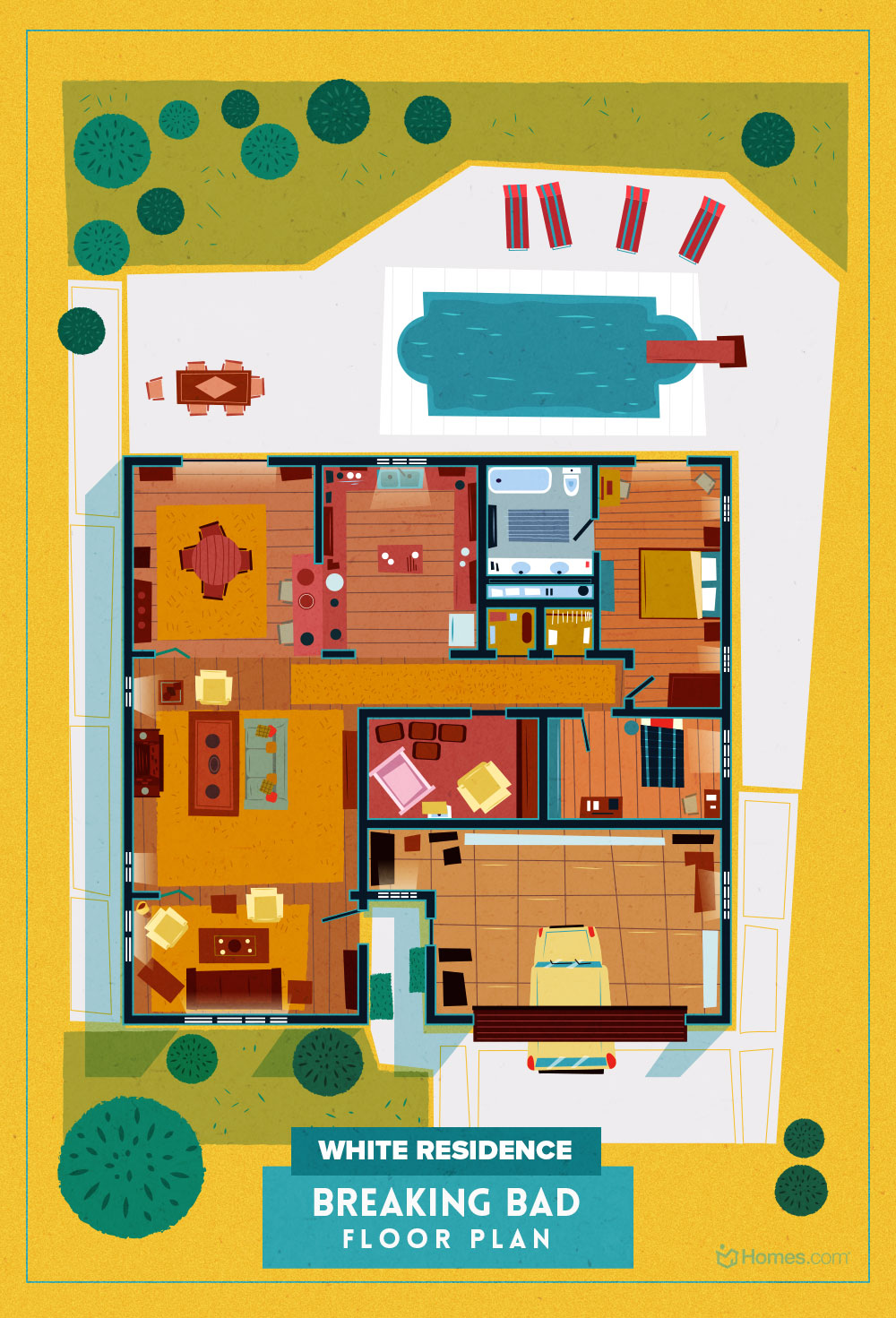 Floor Plans Of Popular TV Show Homes - Breaking Bad
