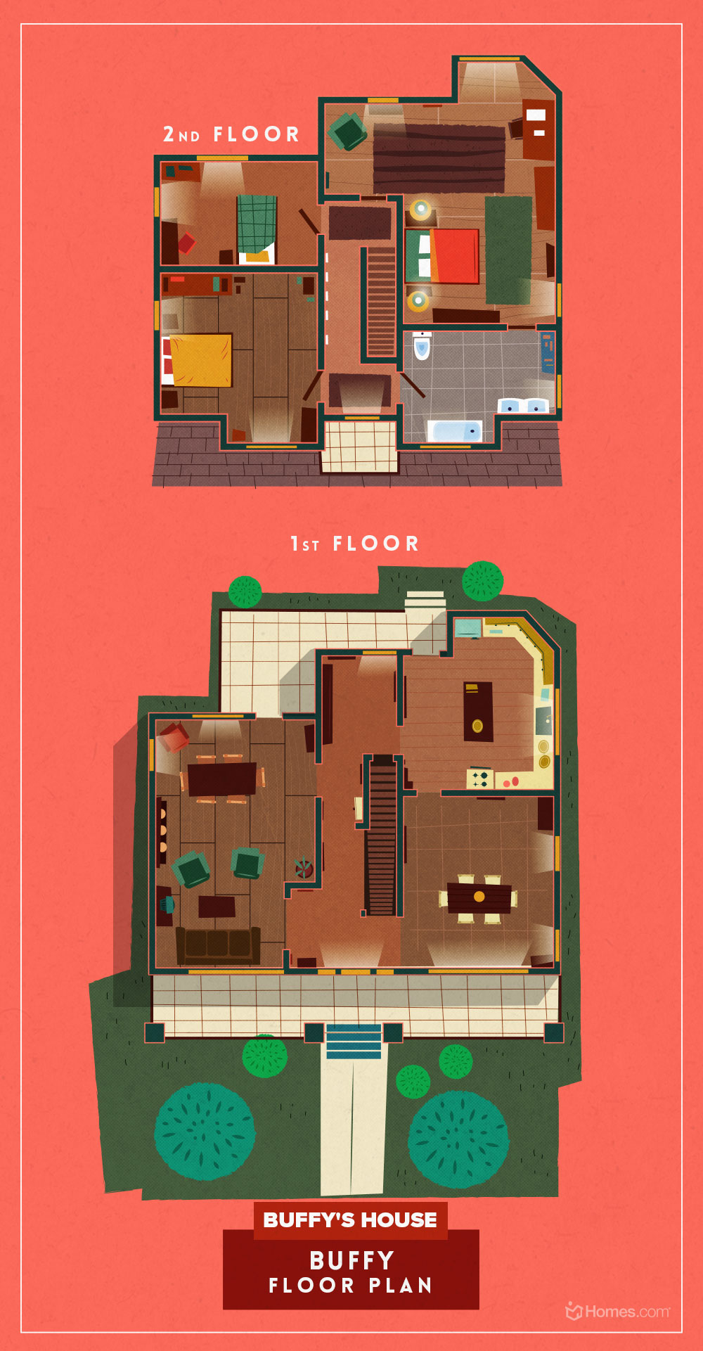 Floor Plans Of Popular TV Show Homes - Buffy
