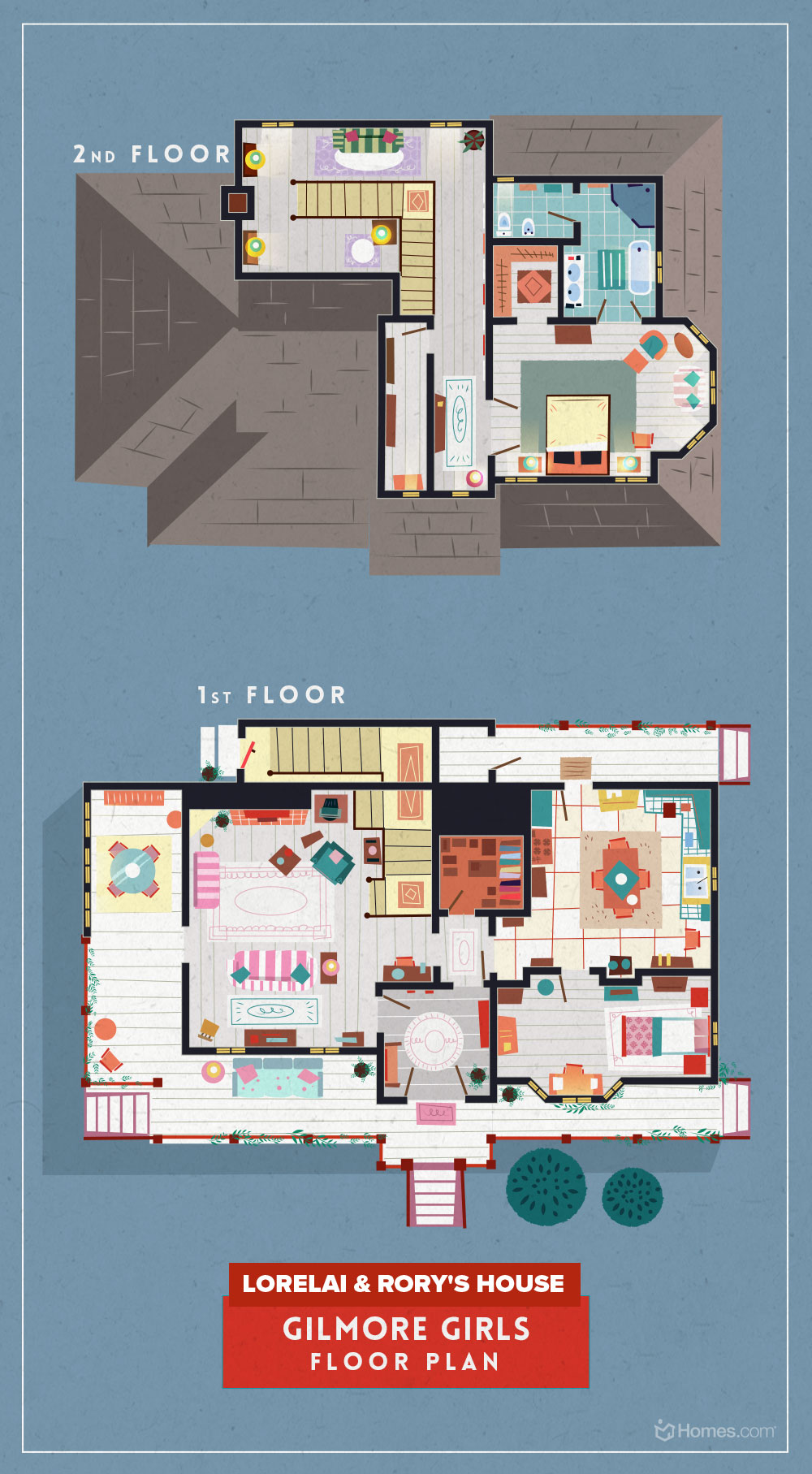 Floor Plans Of Popular TV Show Homes - Gilmore Girls